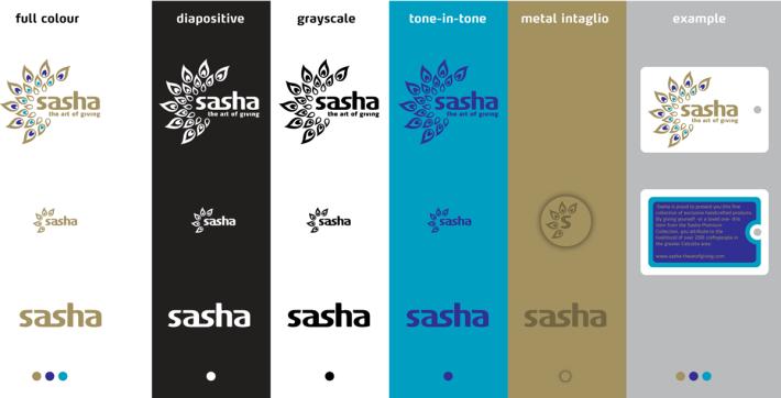SASHA-STATES