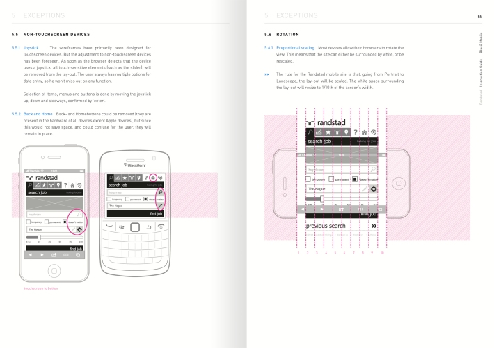 RST - Interaction Guide 08