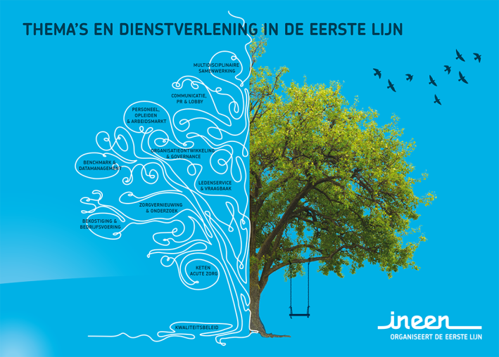 InEen-Infographic--Centerfold